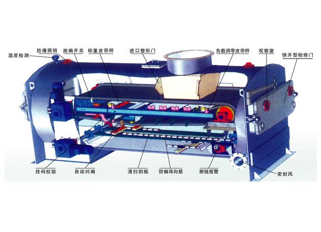 JGC-30型系列称重给煤机使用说明图