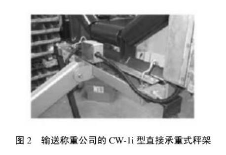 输送称重公司的CW-1i型直接称重式秤架.jpg