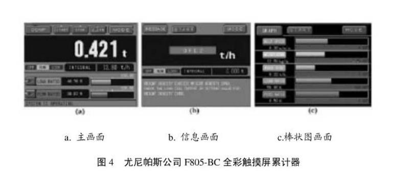 尤尼帕斯公司F805-BC全彩触摸屏累计器.jpg